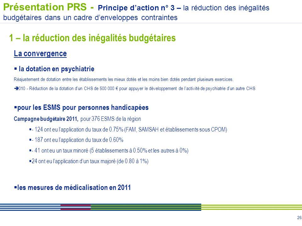 1 – la réduction des inégalités budgétaires