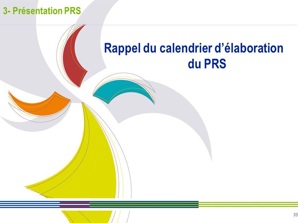 Rappel du calendrier d'élaboration du PRS