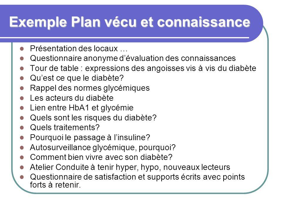 Exemple Plan vécu et connaissance