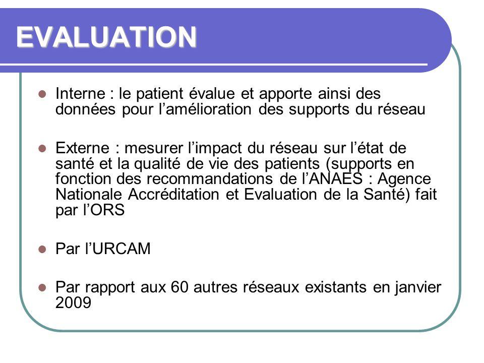 EVALUATIONInterne : le patient évalue et apporte ainsi des données pour l'amélioration des supports du réseau.