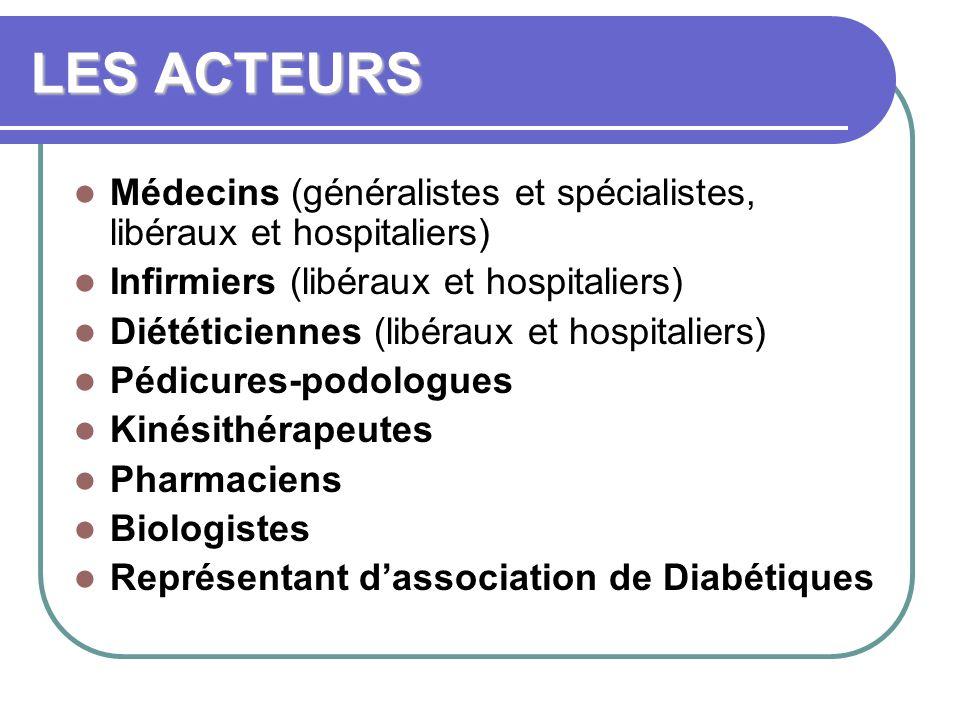 LES ACTEURS Médecins (généralistes et spécialistes, libéraux et hospitaliers) Infirmiers (libéraux et hospitaliers)