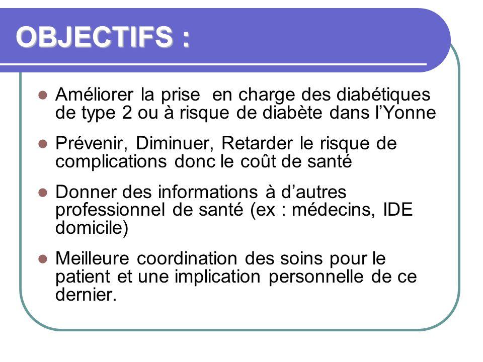 OBJECTIFS : Améliorer la prise en charge des diabétiques de type 2 ou à risque de diabète dans l'Yonne.