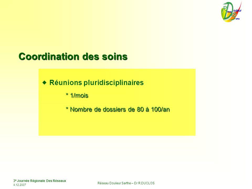 Réseau Douleur Sarthe – Dr R.DUCLOS