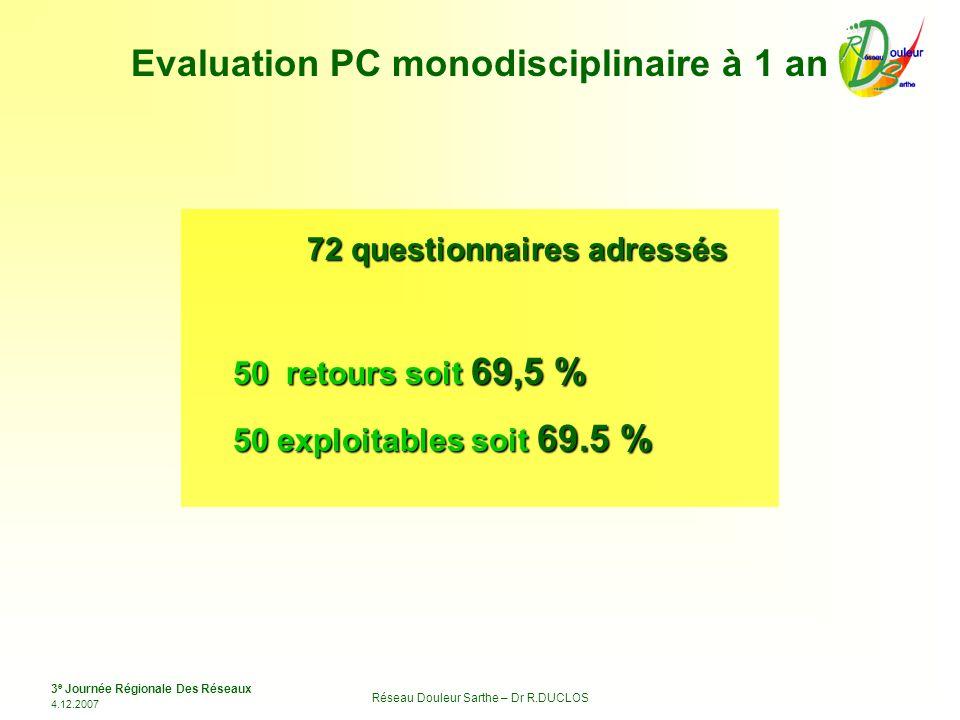 Evaluation PC monodisciplinaire à 1 an 72 questionnaires adressés