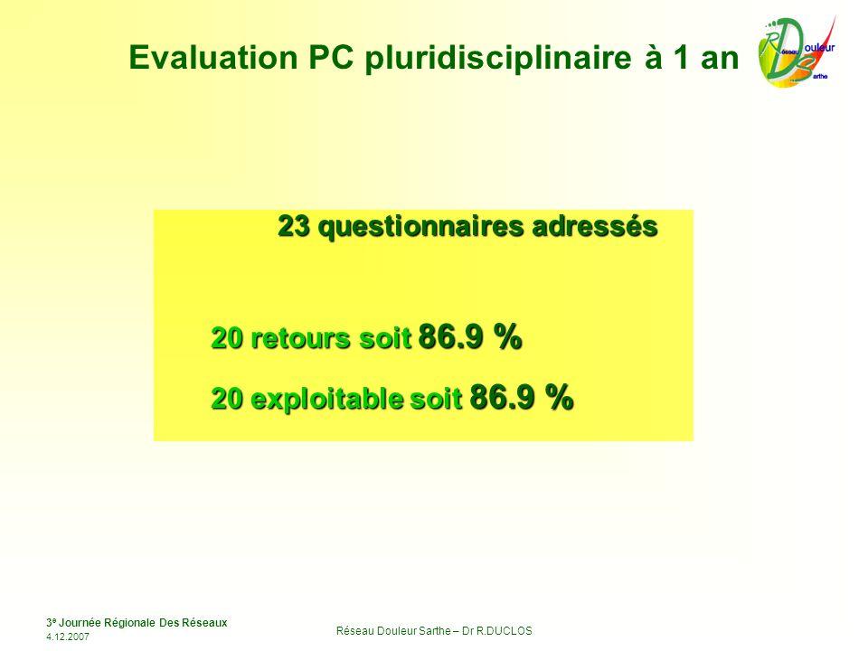 Evaluation PC pluridisciplinaire à 1 an 23 questionnaires adressés