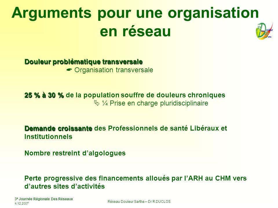 Arguments pour une organisation en réseau