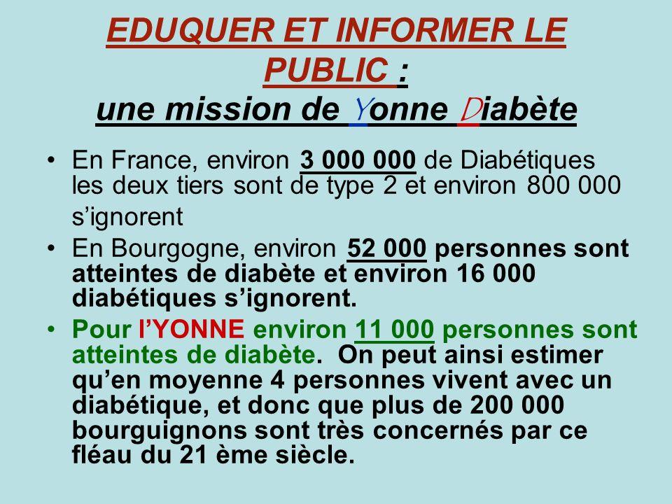 EDUQUER ET INFORMER LE PUBLIC : une mission de Yonne Diabète