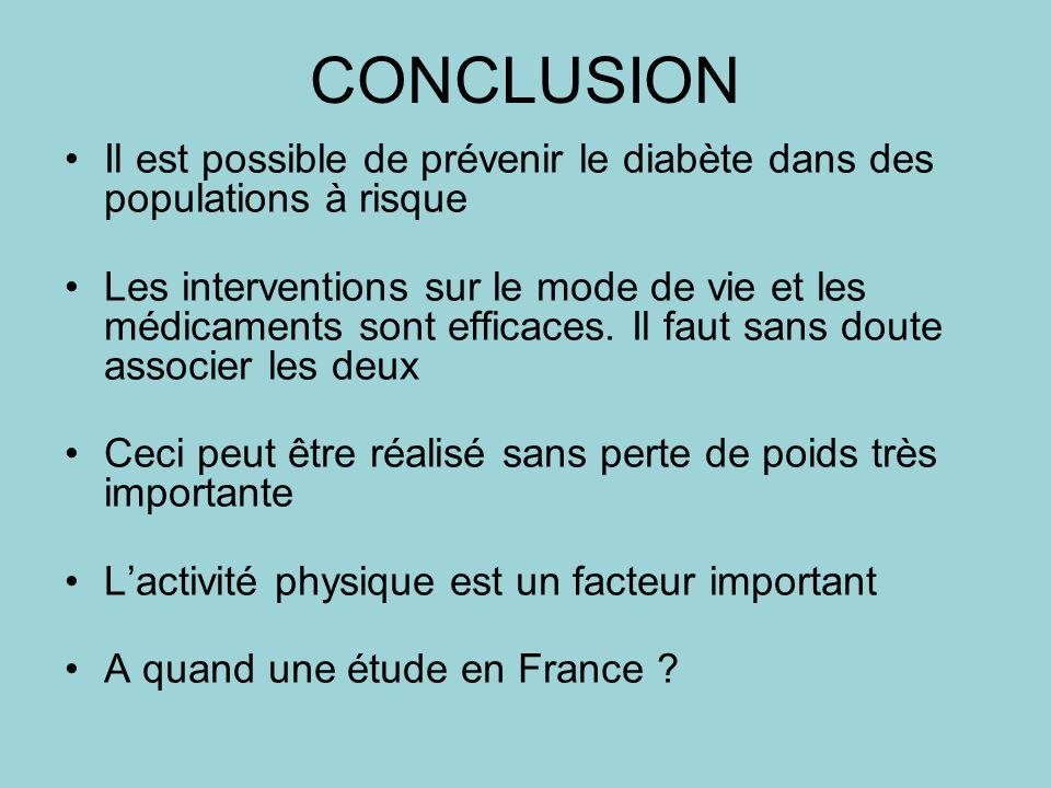 CONCLUSION Il est possible de prévenir le diabète dans des populations à risque.