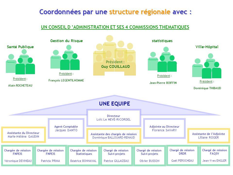 Coordonnées par une structure régionale avec :