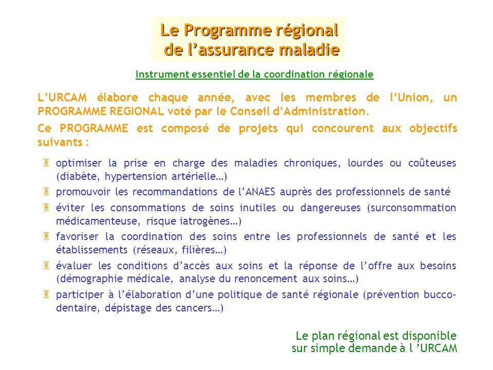 Le Programme régional de l'assurance maladie