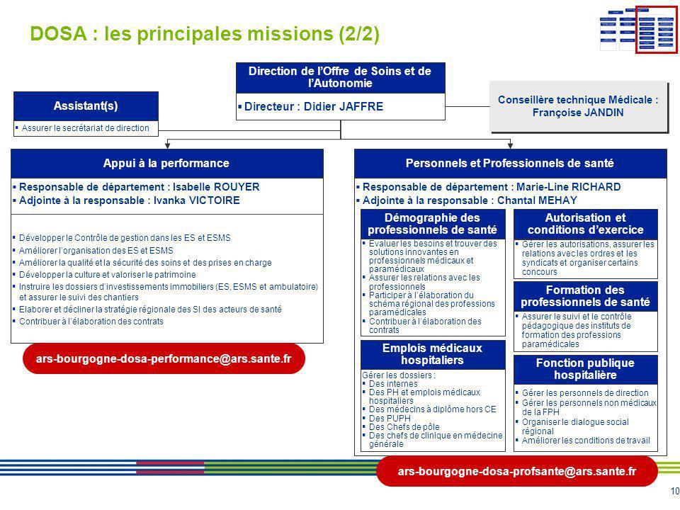 DOSA : les principales missions (2/2)