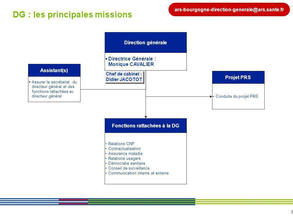 Chef de cabinet : Didier JACOTOT Fonctions rattachées à la DG