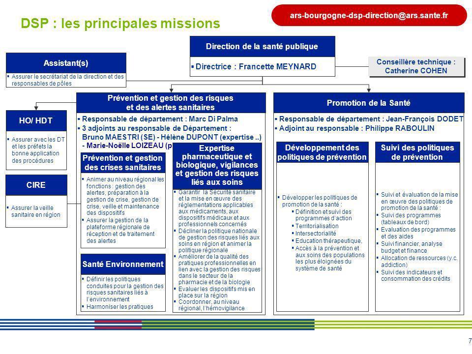 DSP : les principales missions