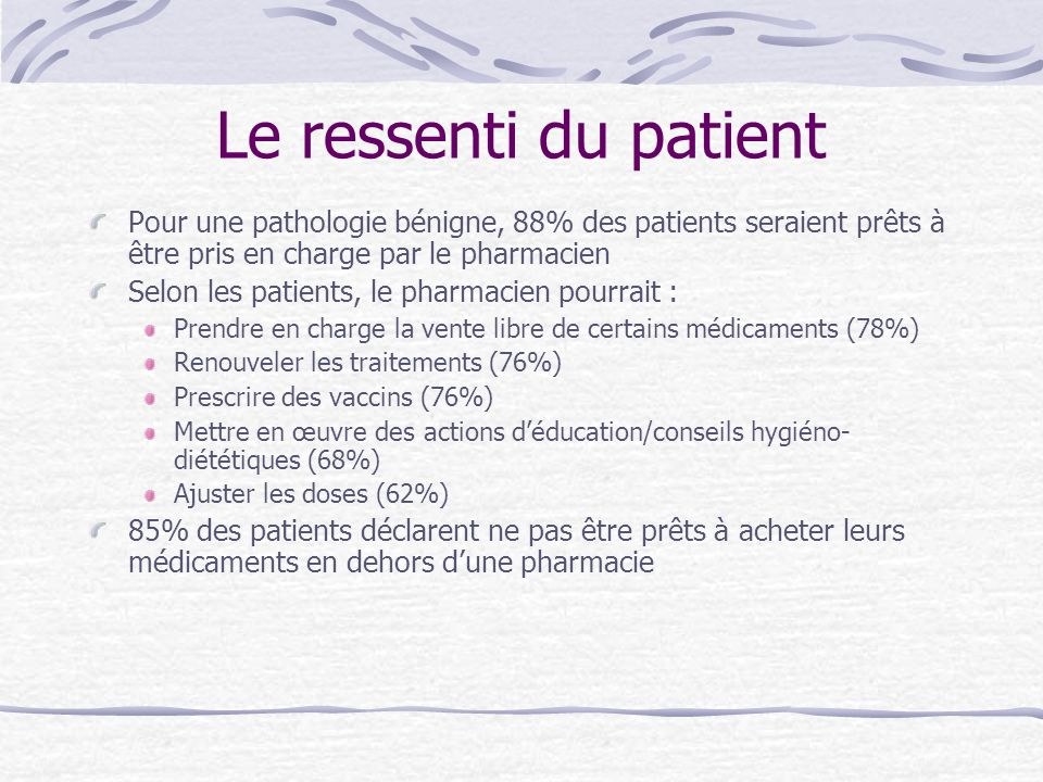 Le ressenti du patientPour une pathologie bénigne, 88% des patients seraient prêts à être pris en charge par le pharmacien.