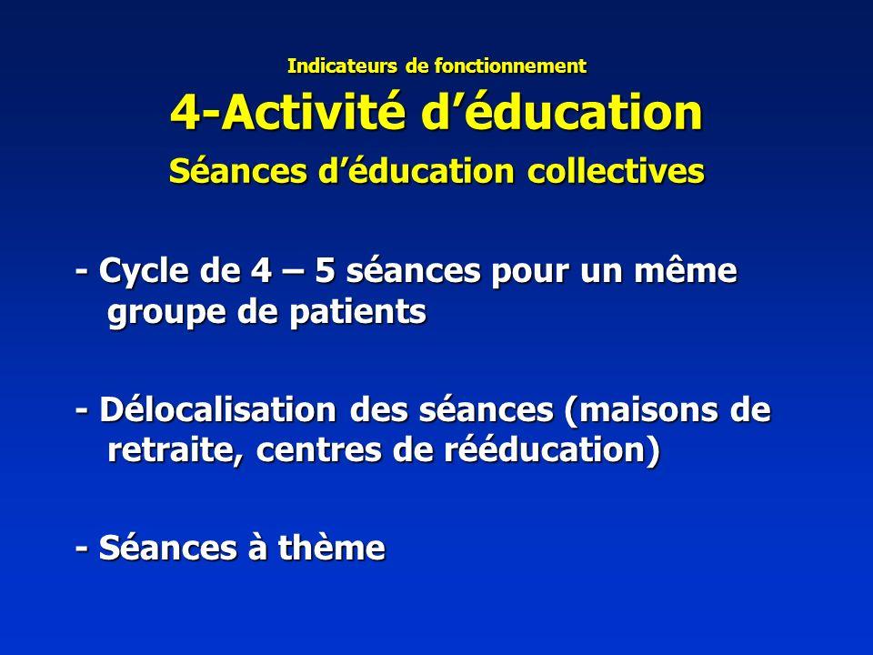 - Cycle de 4 – 5 séances pour un même groupe de patients