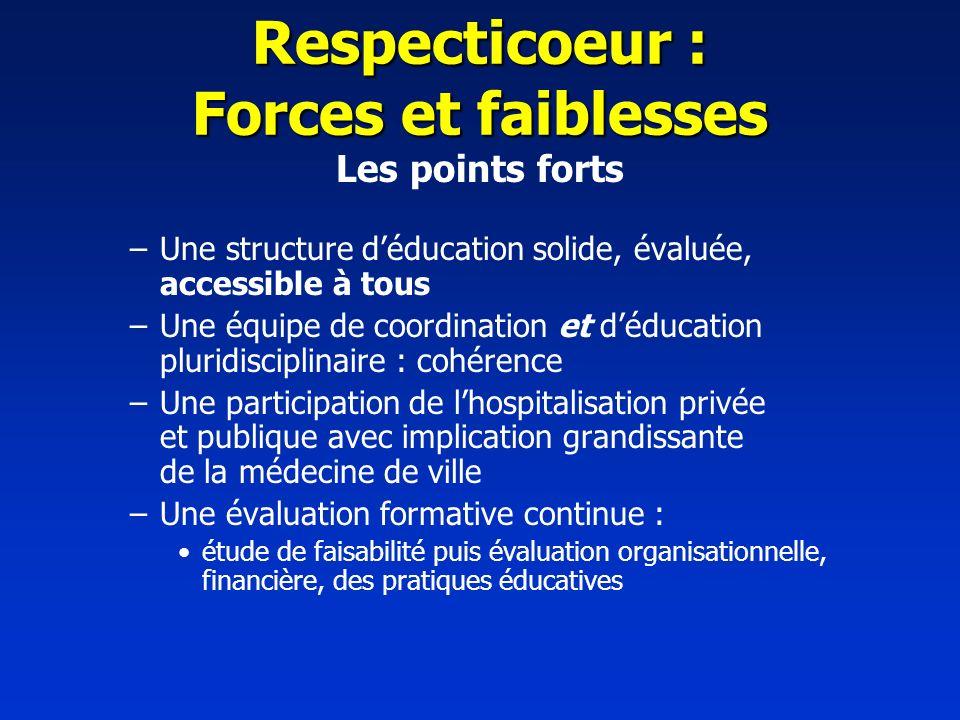 Respecticoeur : Forces et faiblesses
