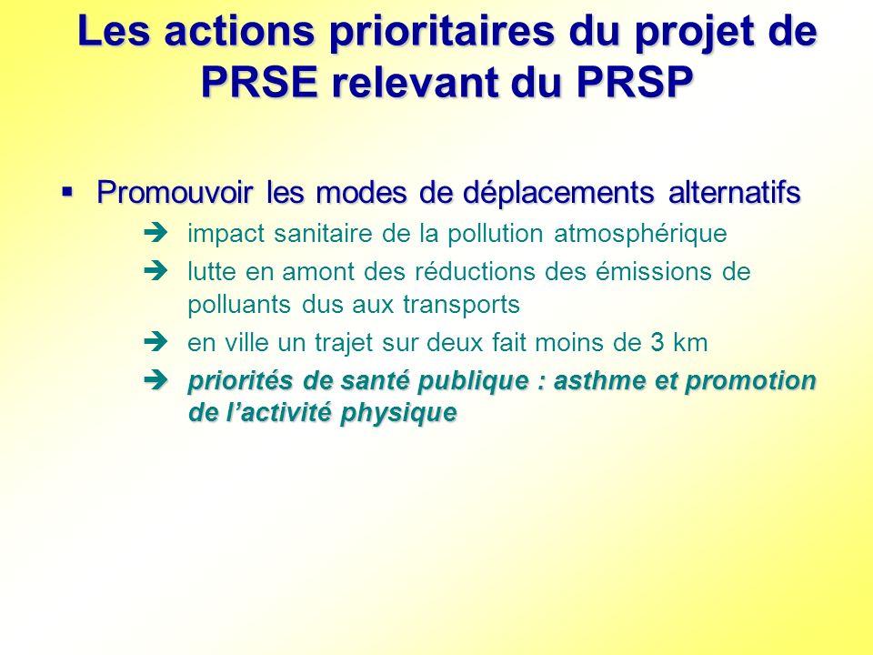 Les actions prioritaires du projet de PRSE relevant du PRSP