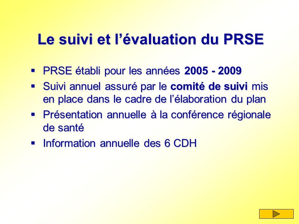 Le suivi et l'évaluation du PRSE