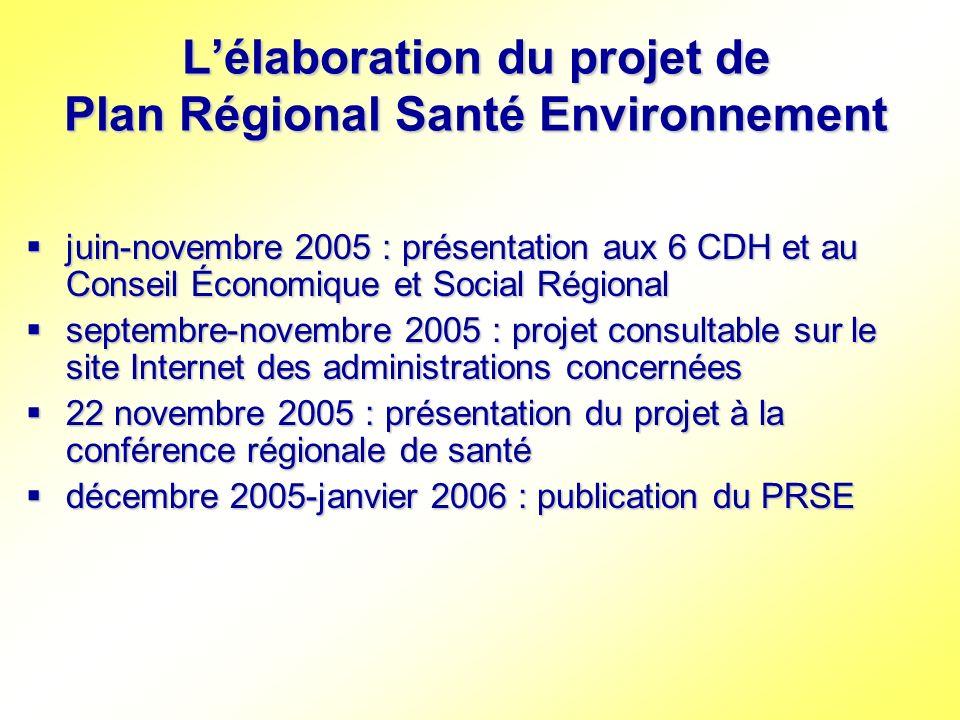L'élaboration du projet de Plan Régional Santé Environnement