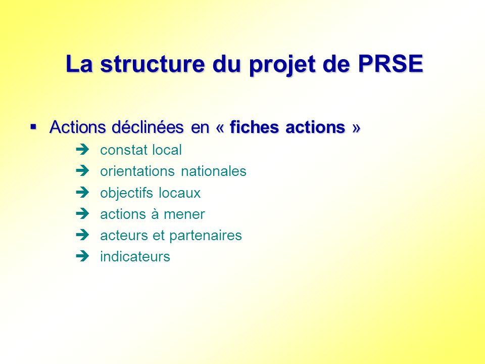 La structure du projet de PRSE
