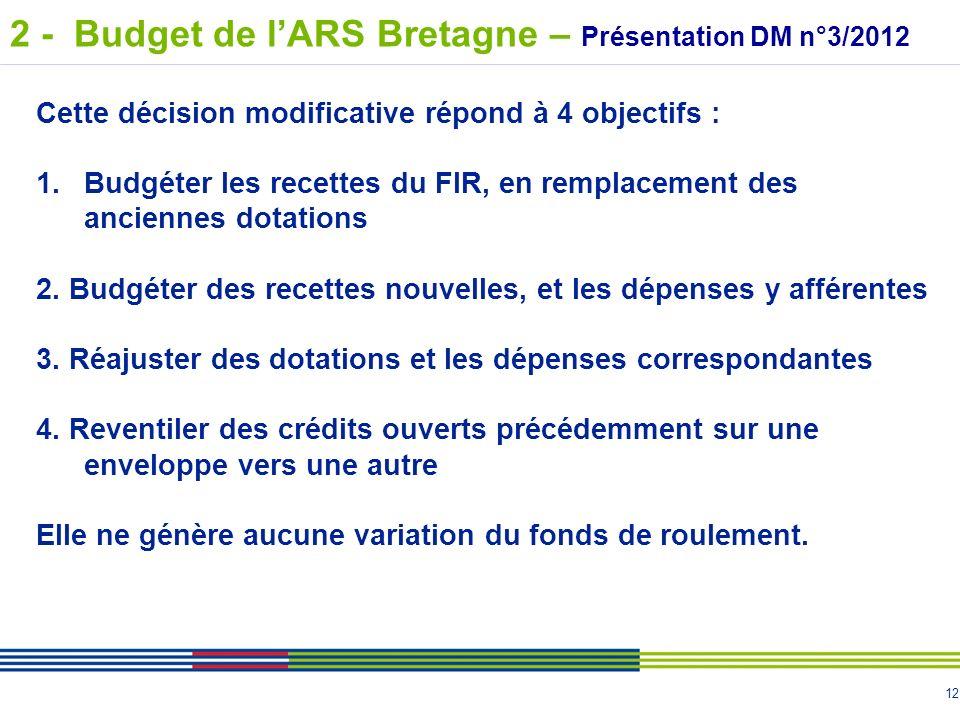 2 - Budget de l'ARS Bretagne – Présentation DM n°3/2012