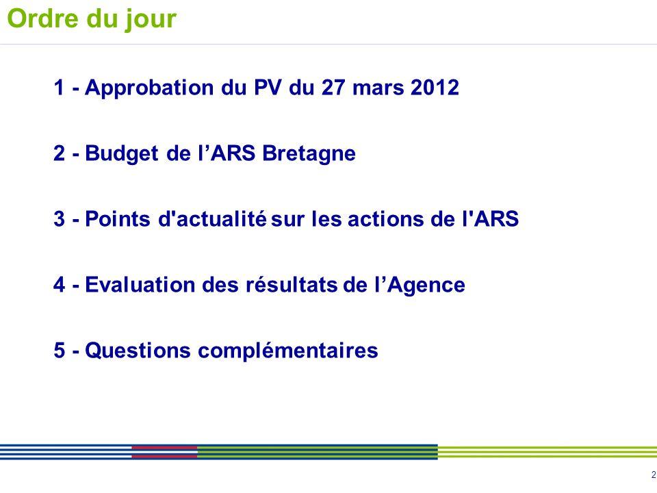 Ordre du jour 1 - Approbation du PV du 27 mars 2012