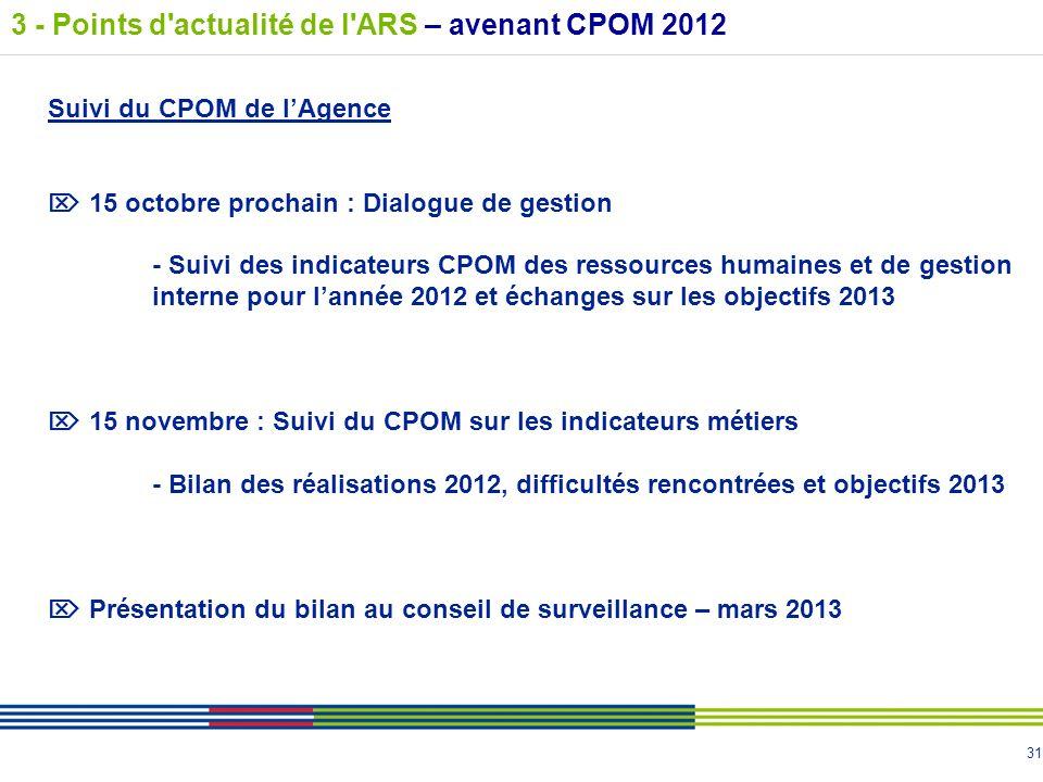 3 - Points d actualité de l ARS – avenant CPOM 2012