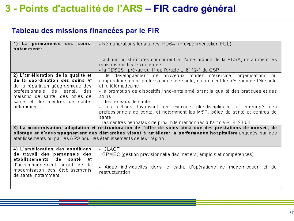 3 - Points d actualité de l ARS – FIR cadre général