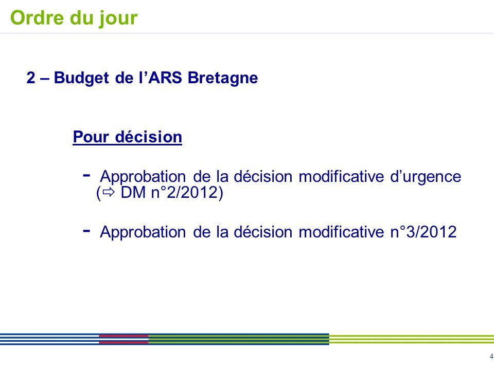 Ordre du jour 2 – Budget de l'ARS Bretagne Pour décision