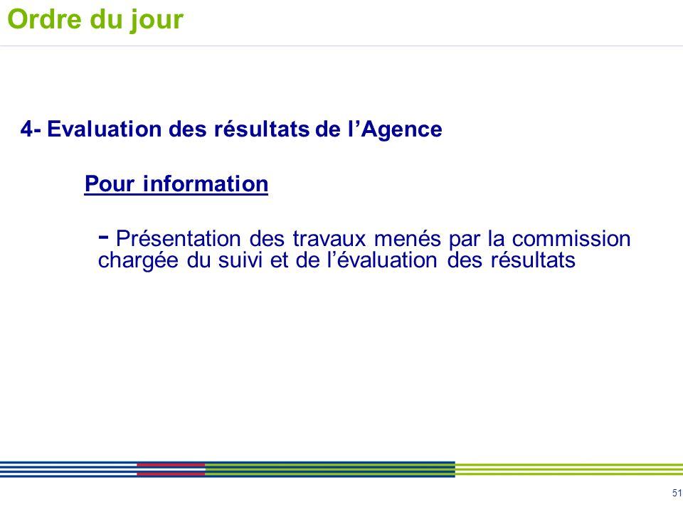 Ordre du jour 4- Evaluation des résultats de l'Agence Pour information