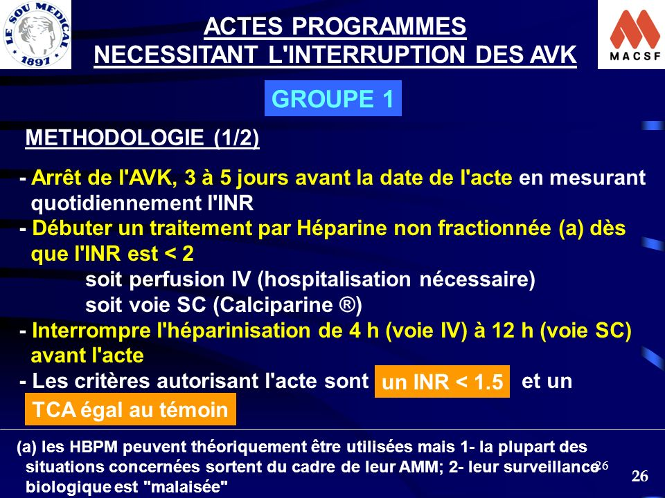 NECESSITANT L INTERRUPTION DES AVK
