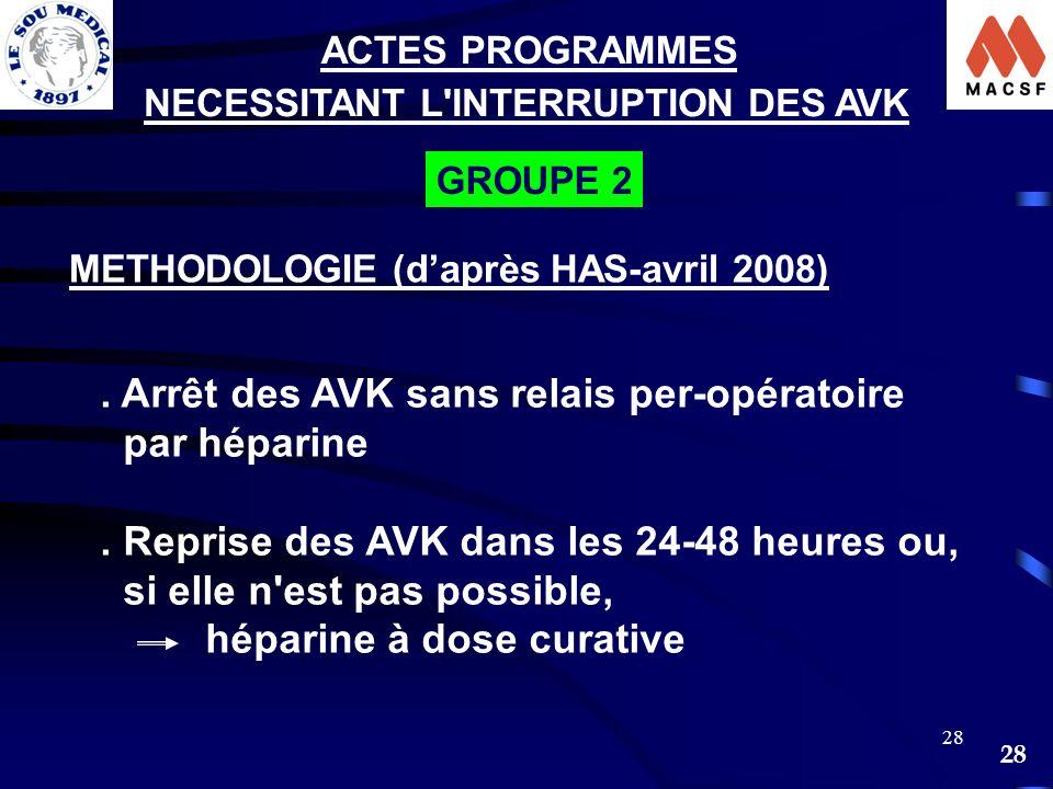 . Arrêt des AVK sans relais per-opératoire par héparine