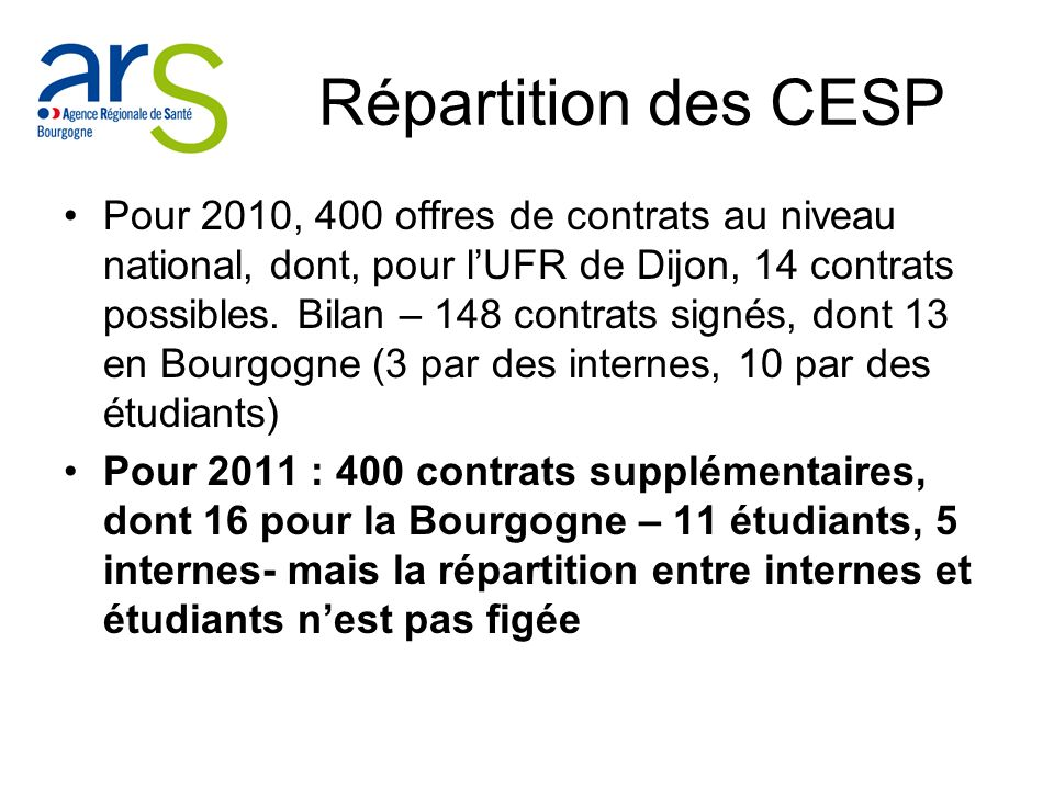 Répartition des CESP