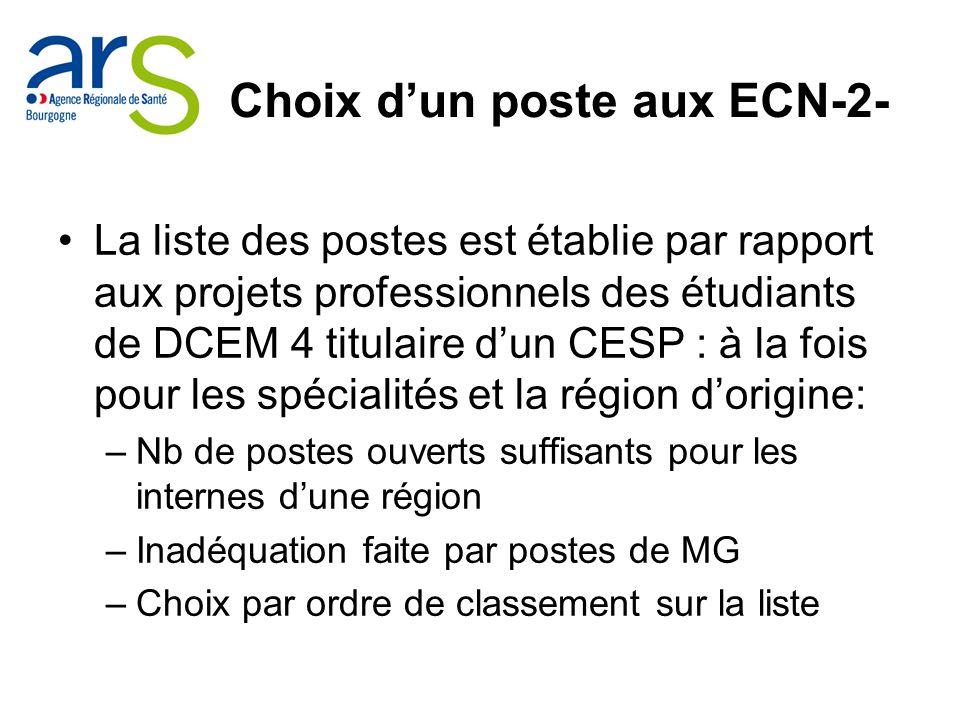 Choix d'un poste aux ECN-2-