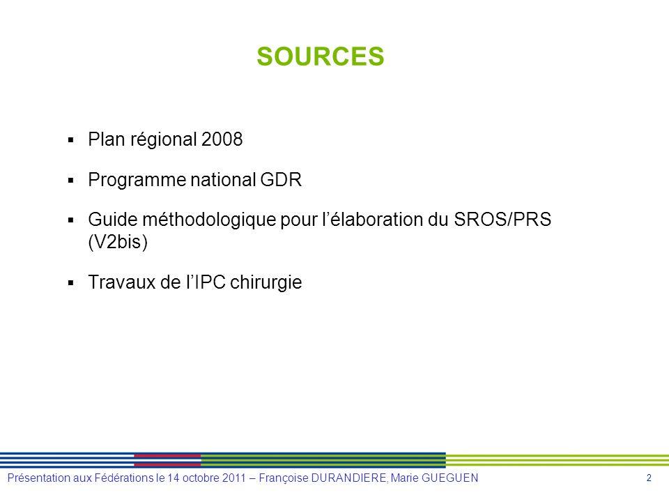 SOURCES Plan régional 2008 Programme national GDR