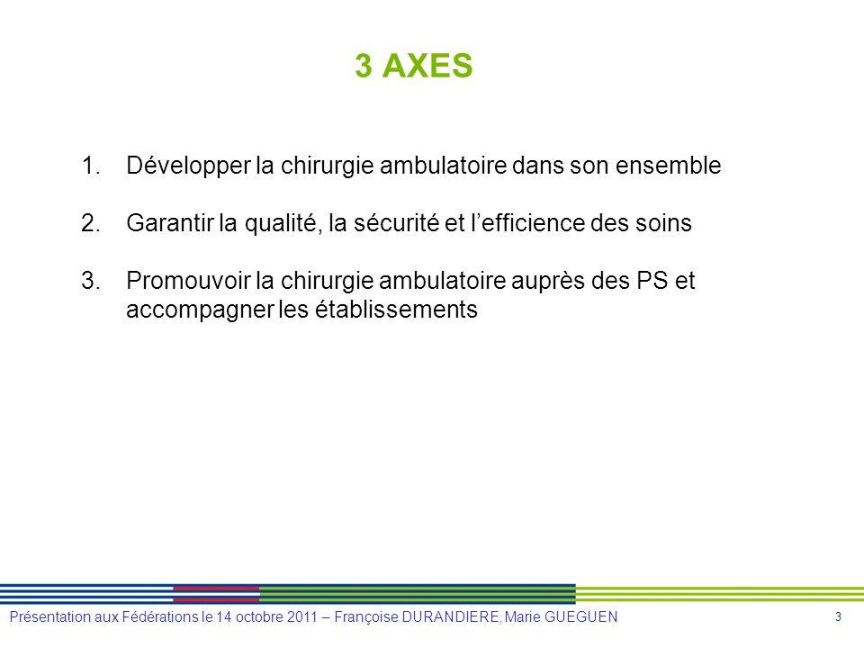 3 AXES Développer la chirurgie ambulatoire dans son ensemble