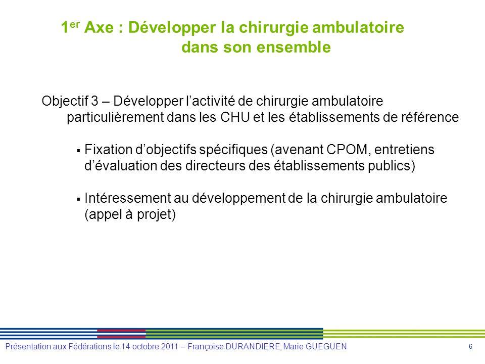1er Axe : Développer la chirurgie ambulatoire dans son ensemble