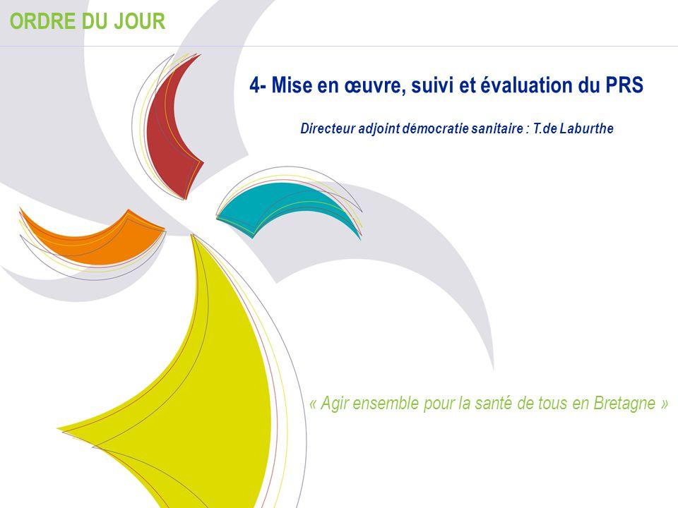 4- Mise en œuvre, suivi et évaluation du PRS