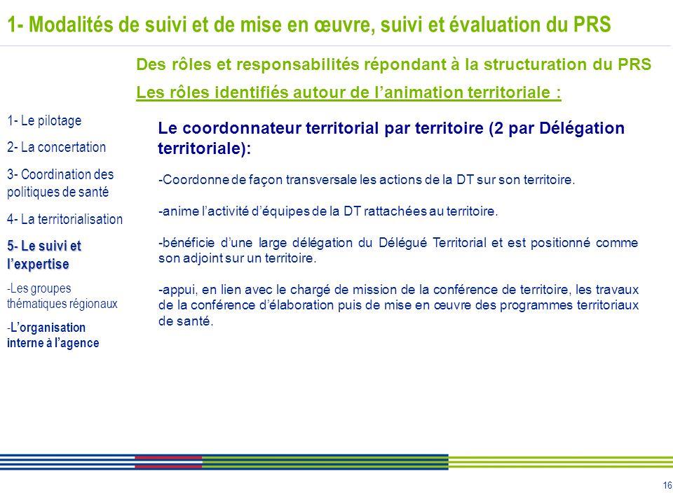 1- Modalités de suivi et de mise en œuvre, suivi et évaluation du PRS
