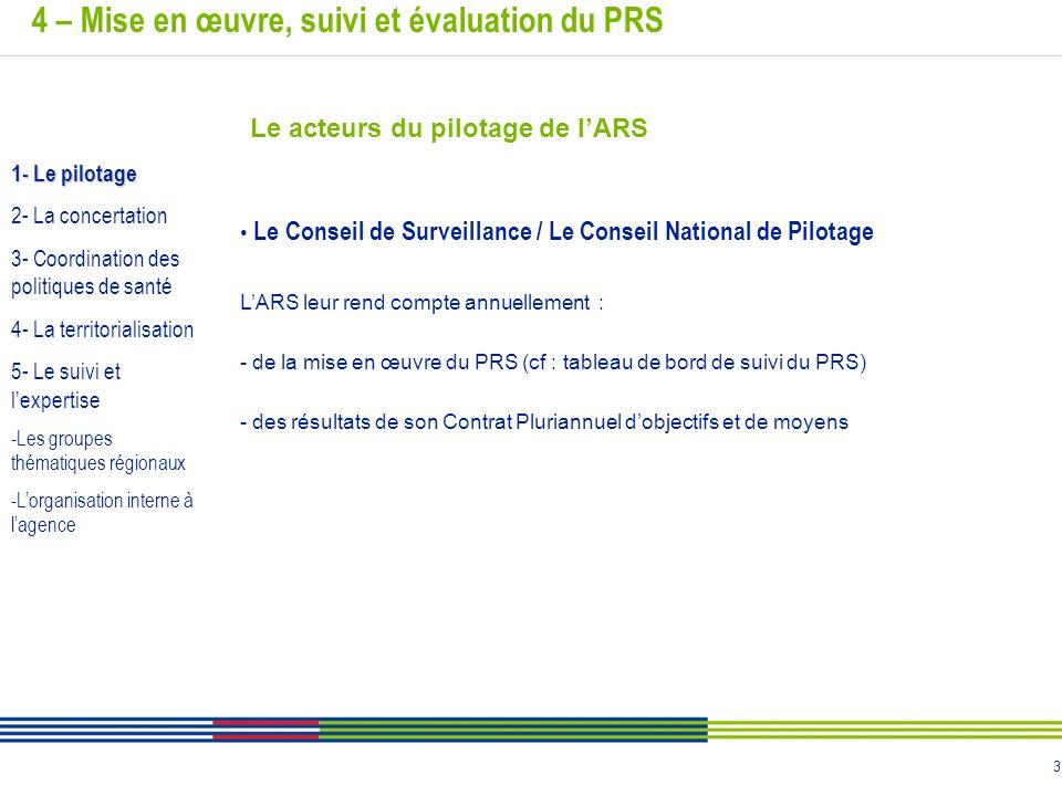 4 – Mise en œuvre, suivi et évaluation du PRS