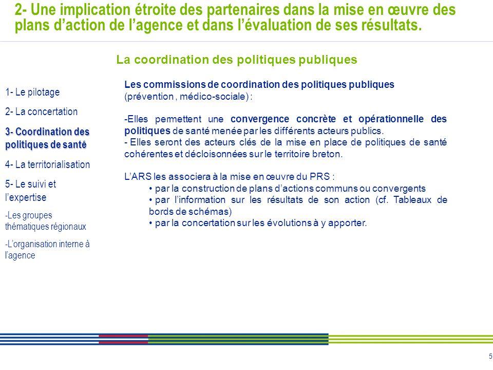 2- Une implication étroite des partenaires dans la mise en œuvre des plans d'action de l'agence et dans l'évaluation de ses résultats.