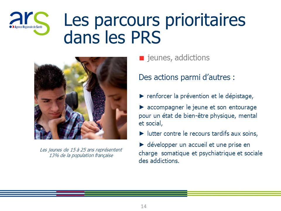 Les parcours prioritaires dans les PRS
