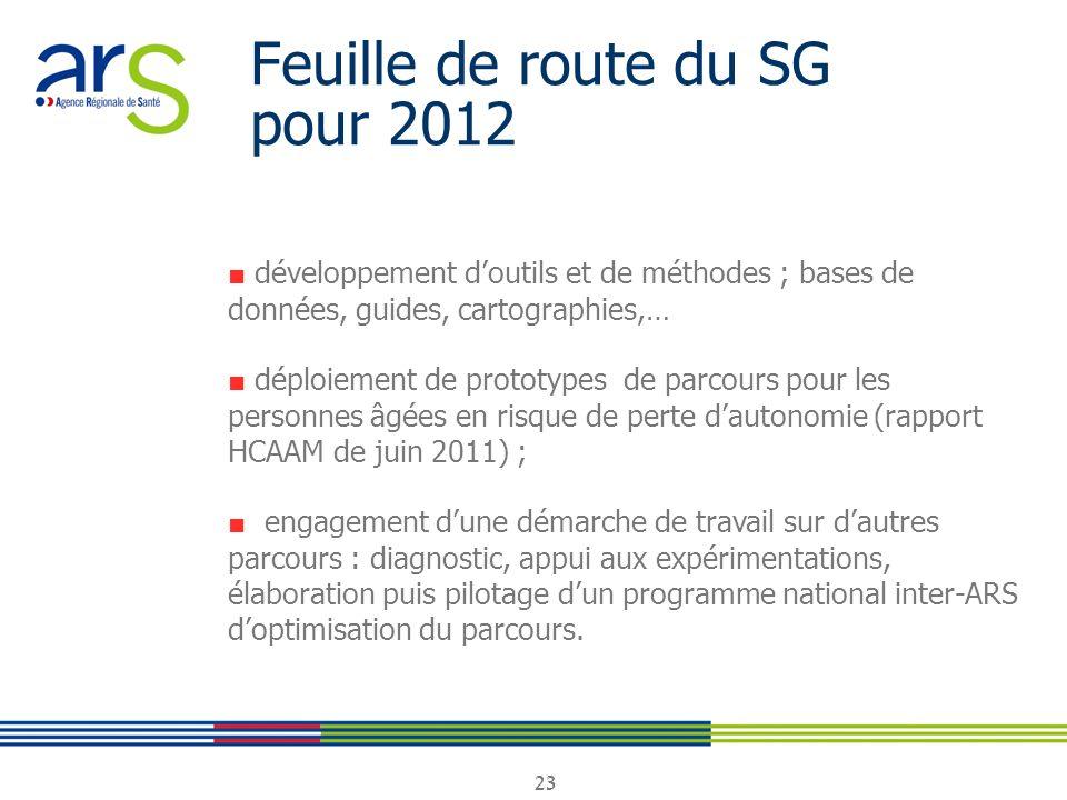 Feuille de route du SG pour 2012