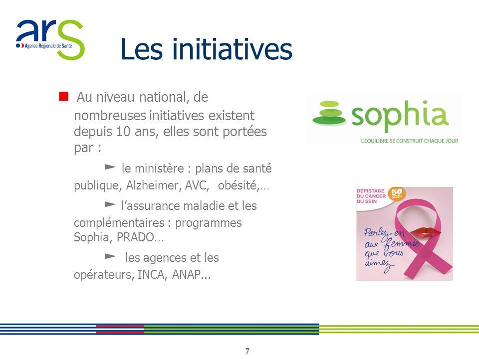 Les initiatives ■ Au niveau national, de nombreuses initiatives existent depuis 10 ans, elles sont portées par :