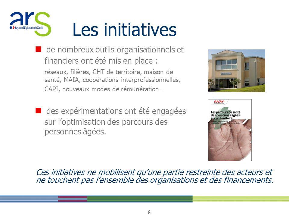 Les initiatives■ de nombreux outils organisationnels et financiers ont été mis en place :