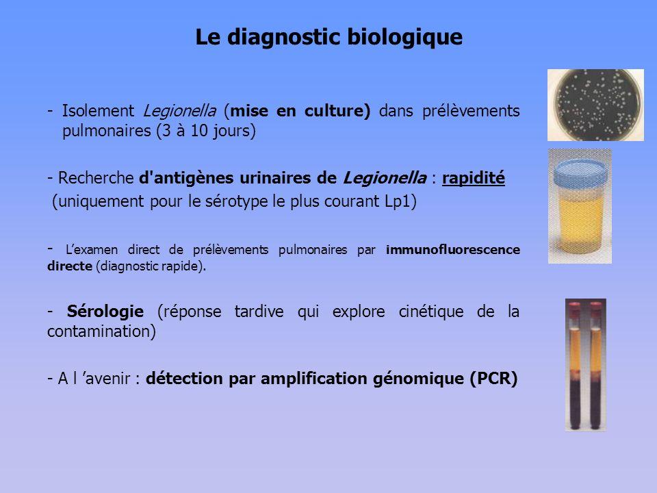 Le diagnostic biologique