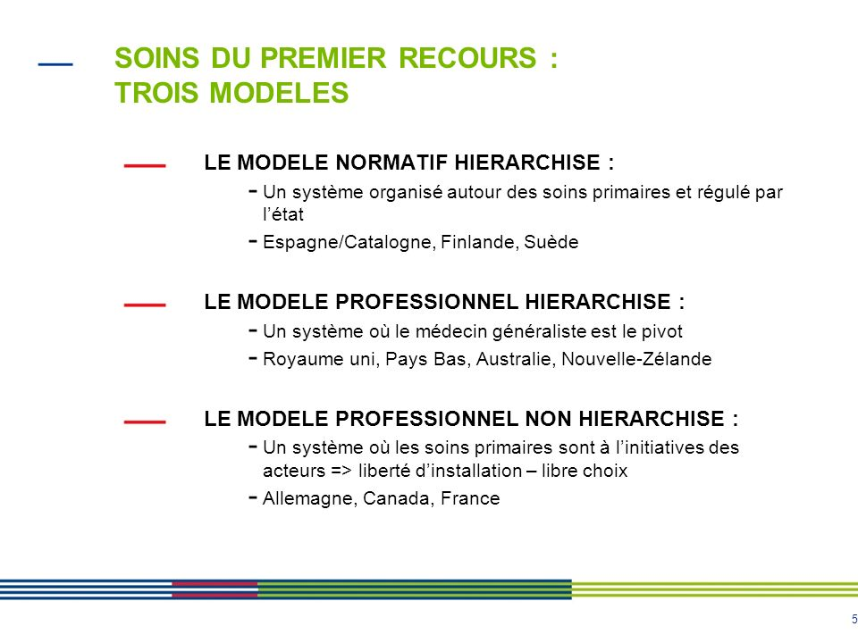SOINS DU PREMIER RECOURS : TROIS MODELES