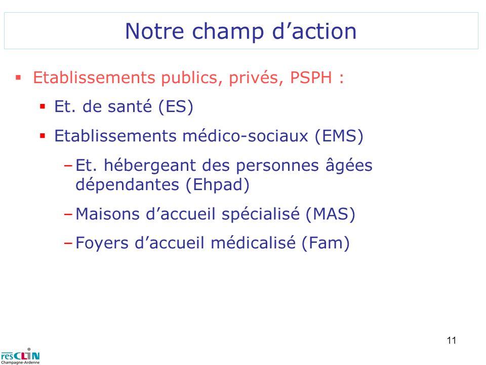 Notre champ d'action Etablissements publics, privés, PSPH :