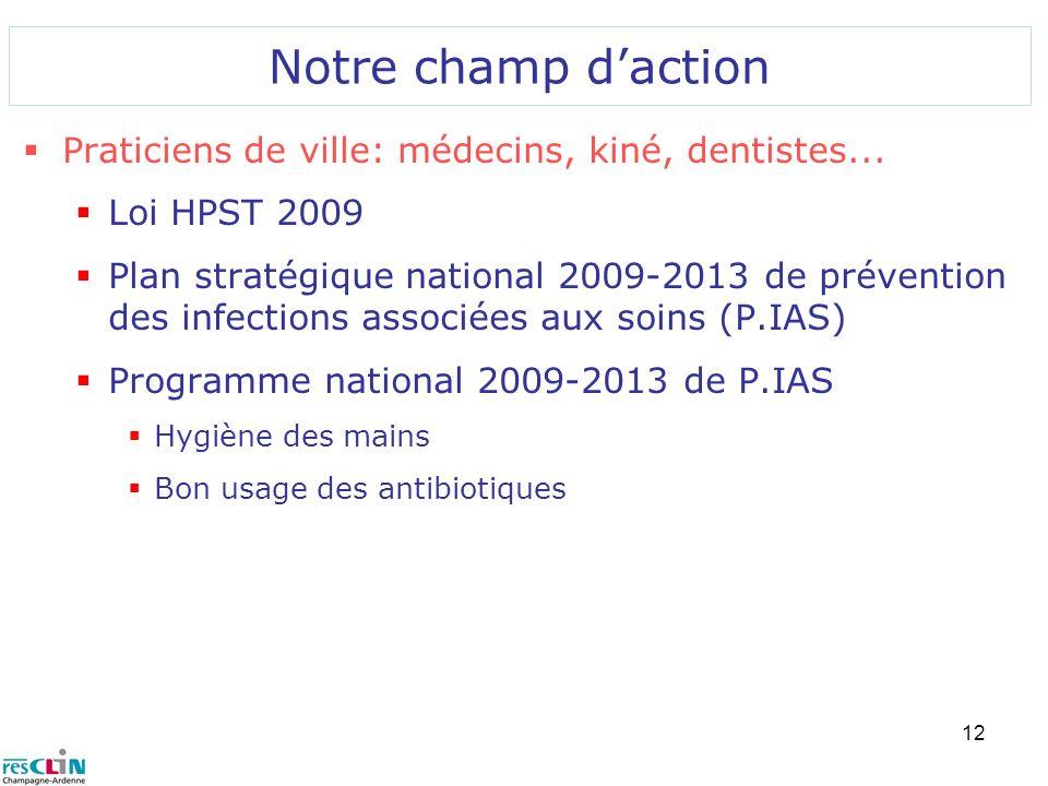 Notre champ d'action Praticiens de ville: médecins, kiné, dentistes...