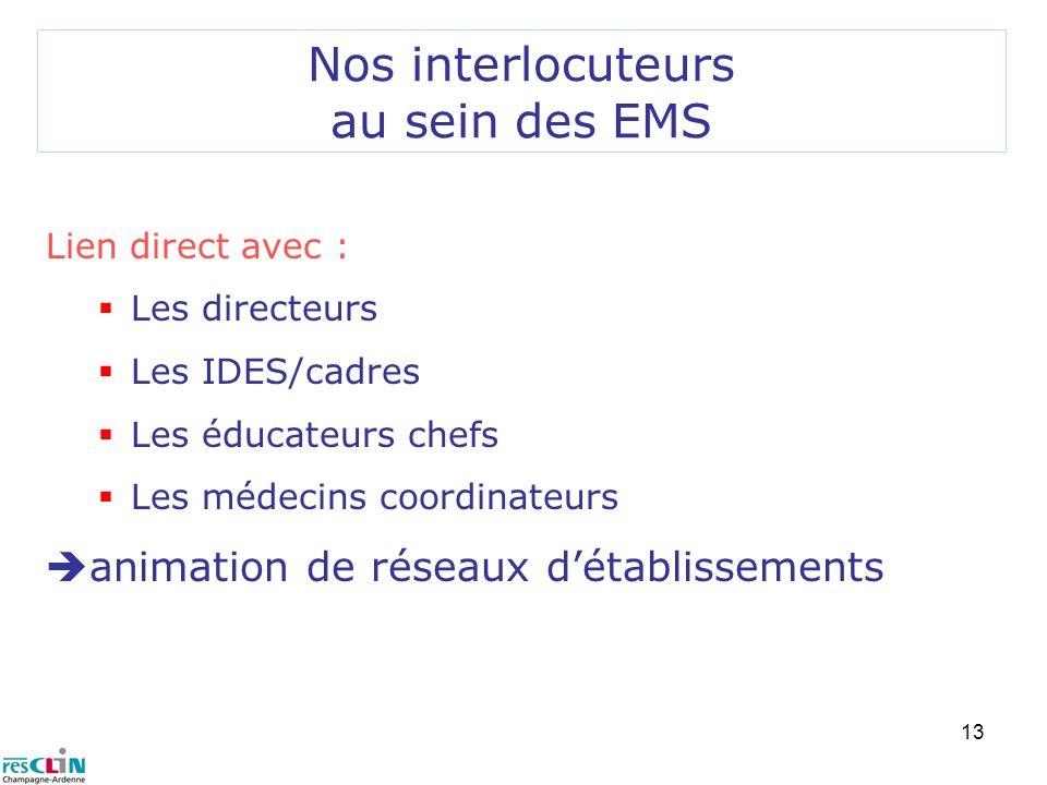 Nos interlocuteurs au sein des EMS